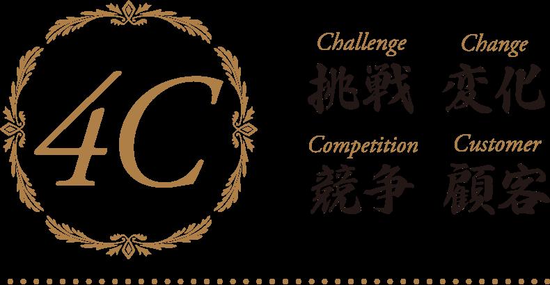 4C 挑戦、変化、競争、顧客