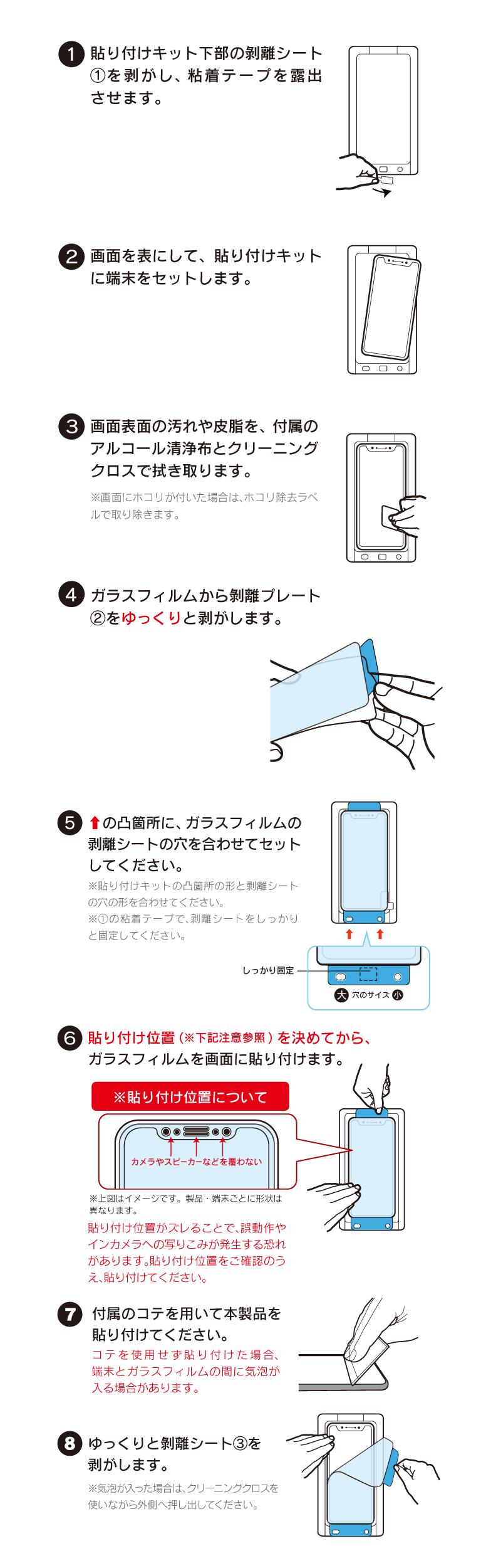 3Dタイプ 貼り付けキット使い方